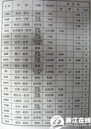 09春运最新列车时刻表 11日起实行